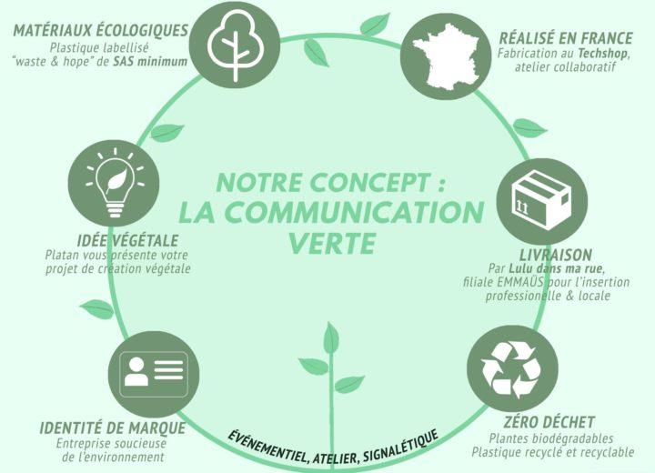 infographie concept platan communication végétale écologique